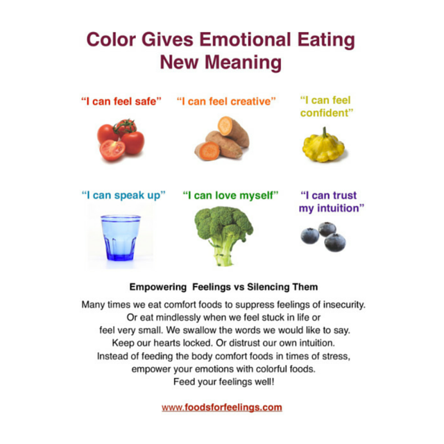 Color gives emotional eating